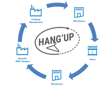 hanger+cycle.png